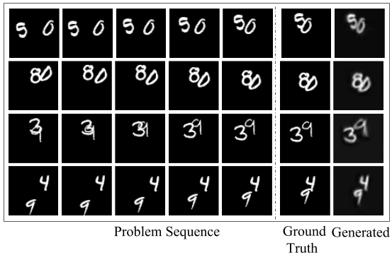 Contextual RNN-GANs for Abstract Reasoning Diagram Generation
